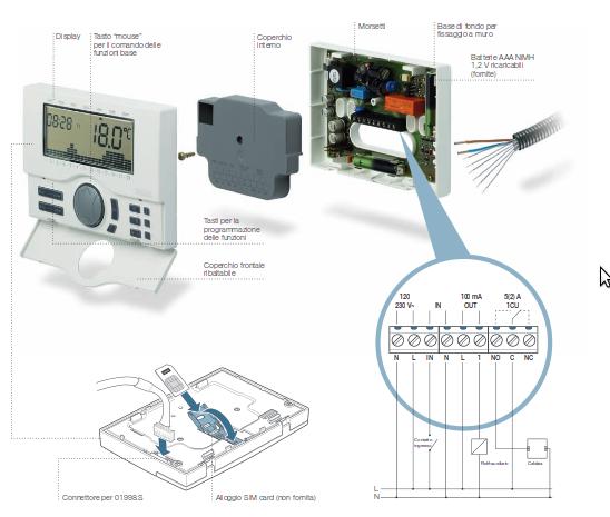 Termostato comandato da cellulare condizionatore manuale for Termostato touchscreen gsm vimar 02906